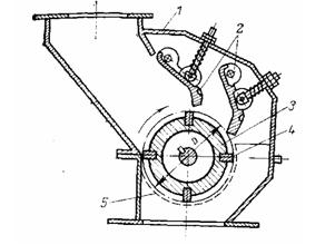 Роторный дробилка куплю дробилку смд-110, 111, 109